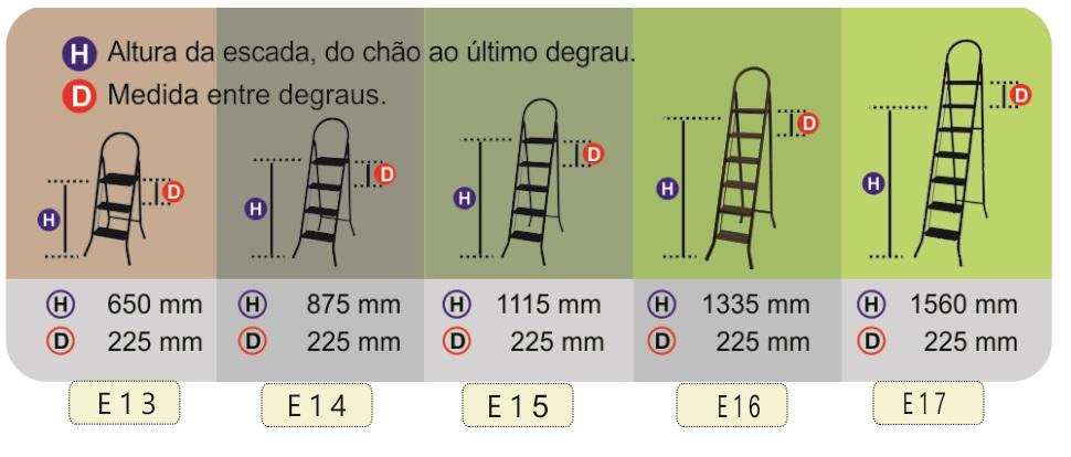 Tabela Medida Escada Aço